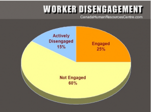 Worker Engagement Canada